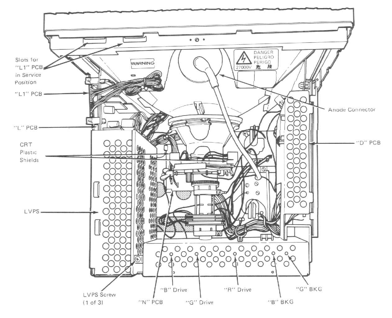 5081 Model 19 Display Maintenance Information Crt Monitor Diagram Figure 3 Top View